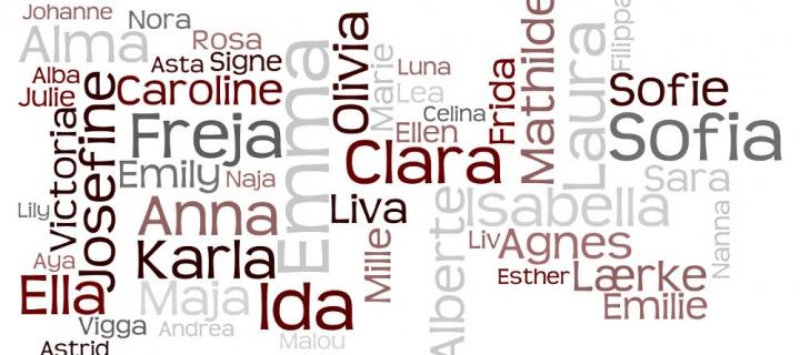 Dänische Mädchennamen in 2014